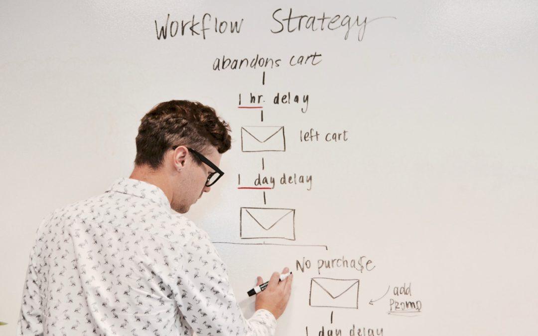 Czy strategia marki wpływa na sprzedaż? Jak pozyskać środki na takie działania?